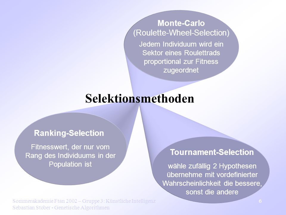 Selektionsmethoden Monte-Carlo (Roulette-Wheel-Selection)