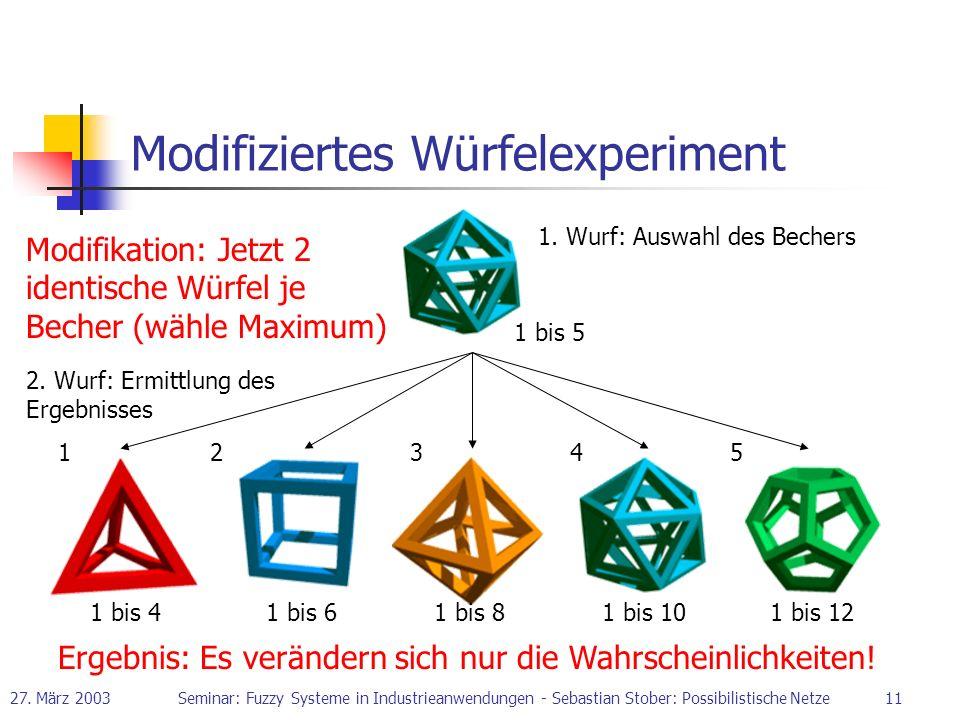 Modifiziertes Würfelexperiment
