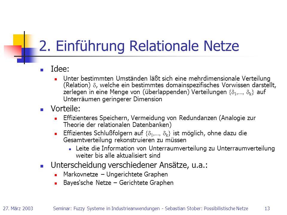 2. Einführung Relationale Netze