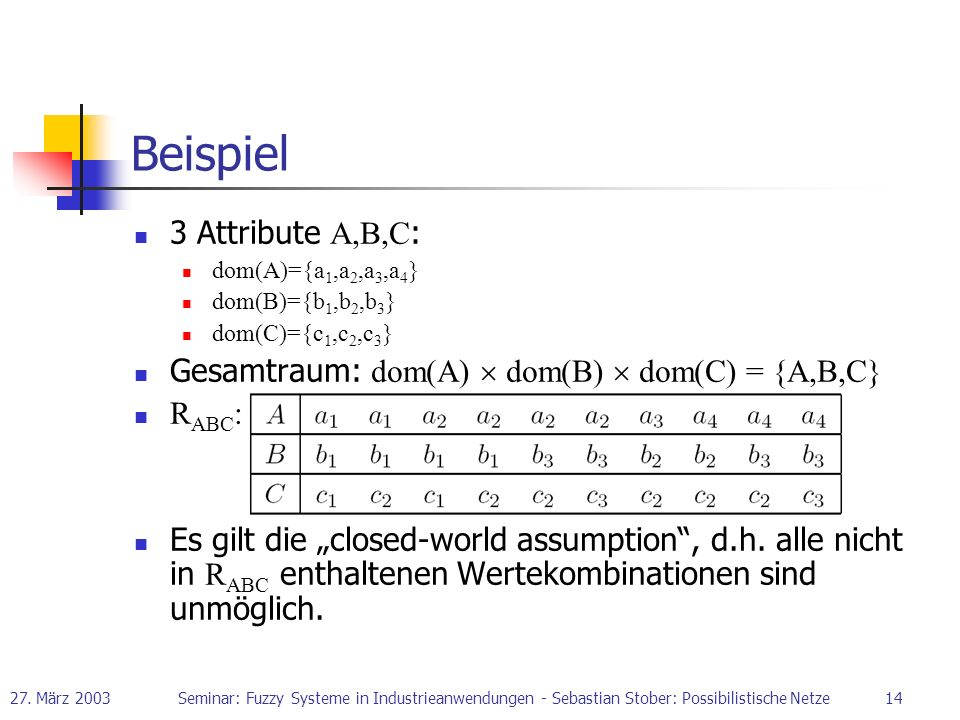 Beispiel 3 Attribute A,B,C: