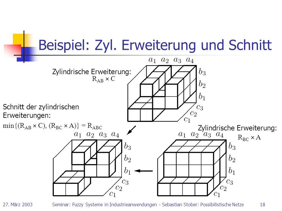 Beispiel: Zyl. Erweiterung und Schnitt