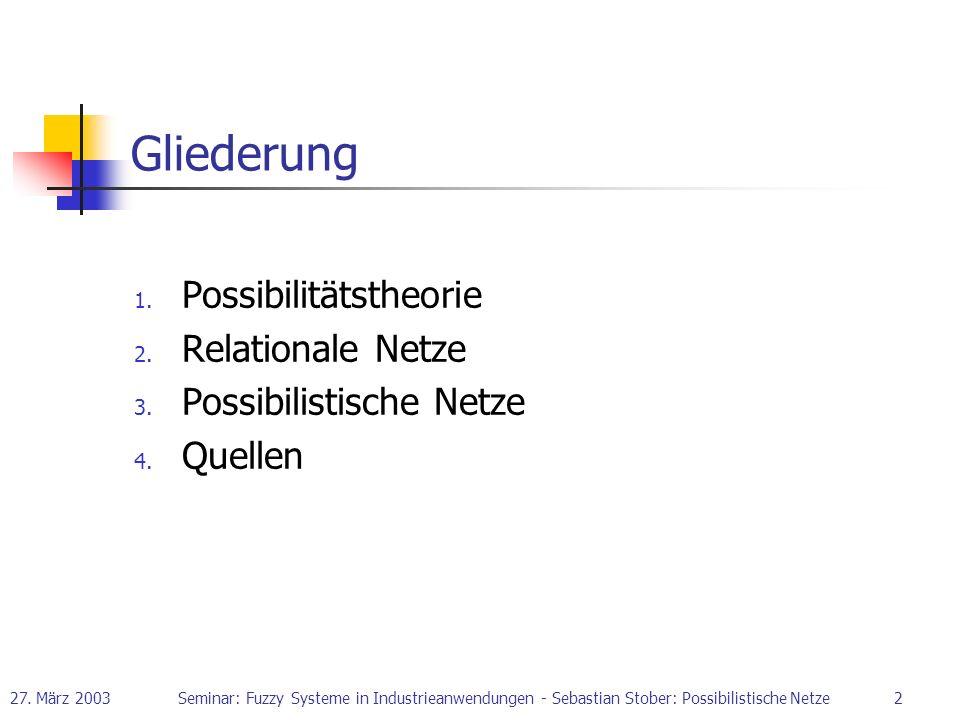 Gliederung Possibilitätstheorie Relationale Netze