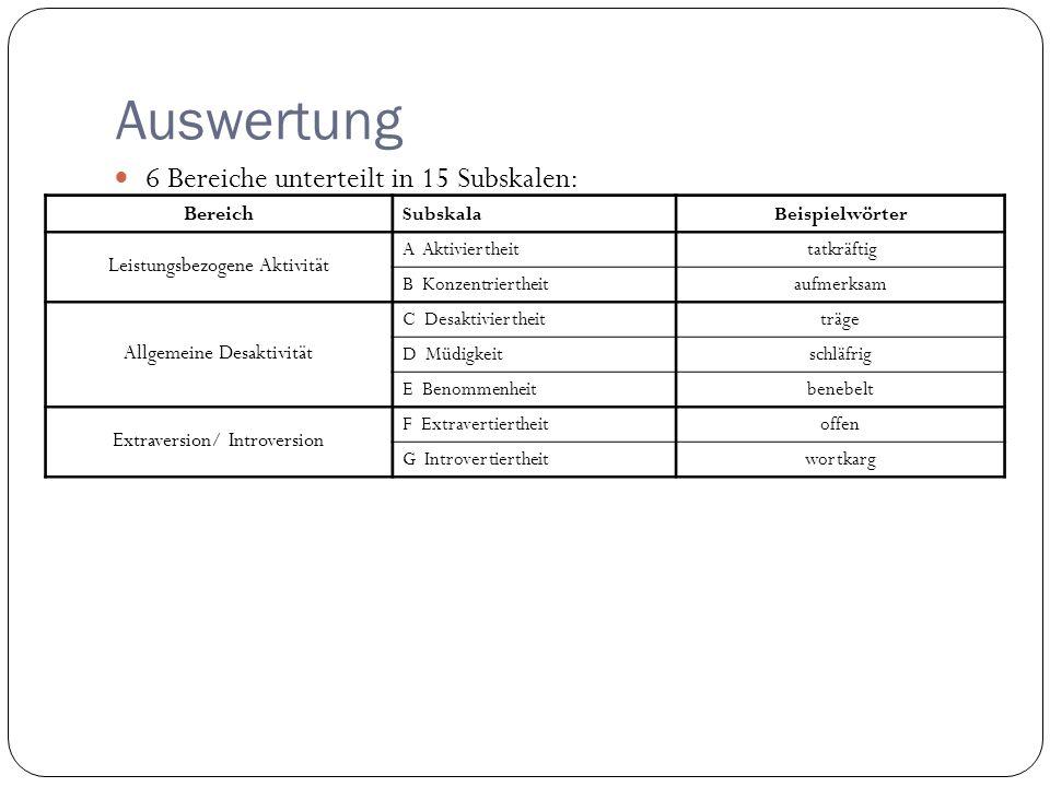 Auswertung 6 Bereiche unterteilt in 15 Subskalen: Bereich