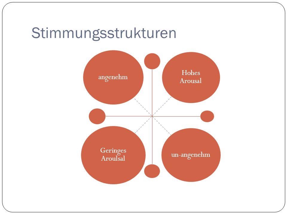 Stimmungsstrukturen Hohes Arousal un-angenehm Geringes Aroulsal