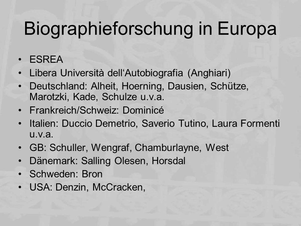 Biographieforschung in Europa