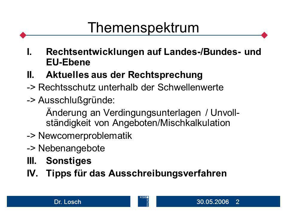 Themenspektrum Rechtsentwicklungen auf Landes-/Bundes- und EU-Ebene