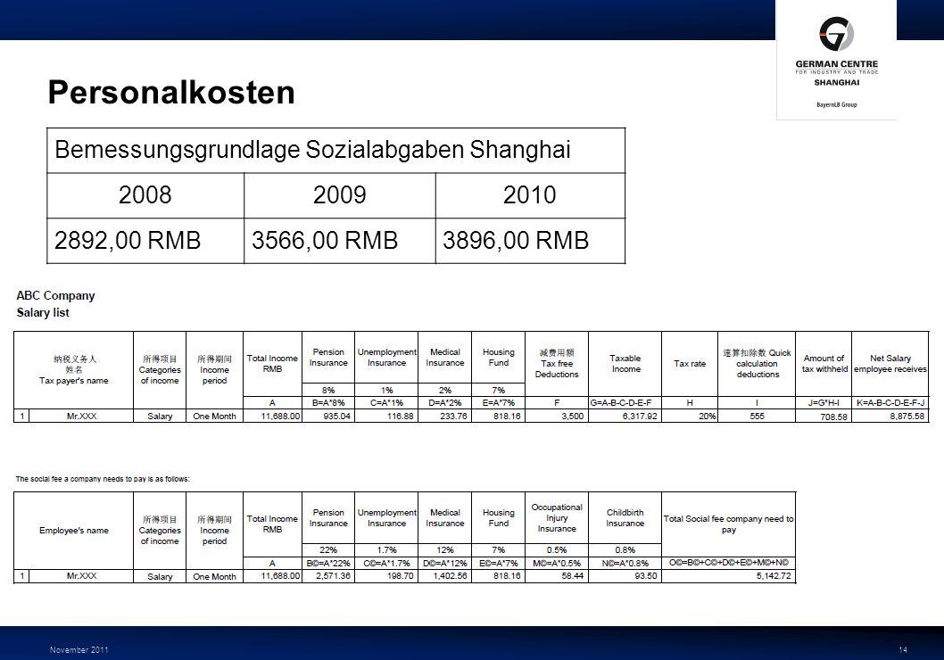 Personalkosten Bemessungsgrundlage Sozialabgaben Shanghai 2008 2009