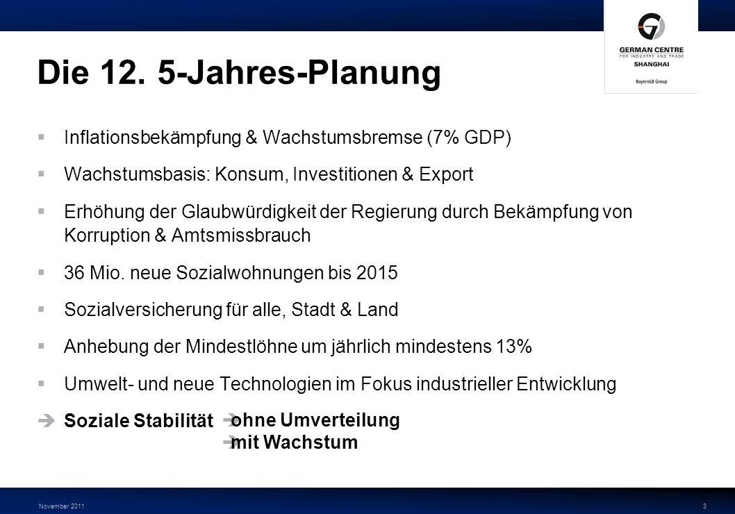 Die 12. 5-Jahres-Planung Inflationsbekämpfung & Wachstumsbremse (7% GDP) Wachstumsbasis: Konsum, Investitionen & Export.