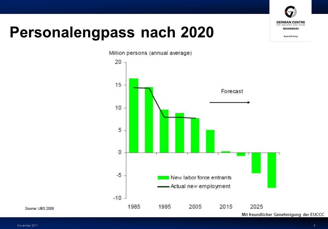 Personalengpass nach 2020 Mit freundlicher Genehmigung der EUCCC
