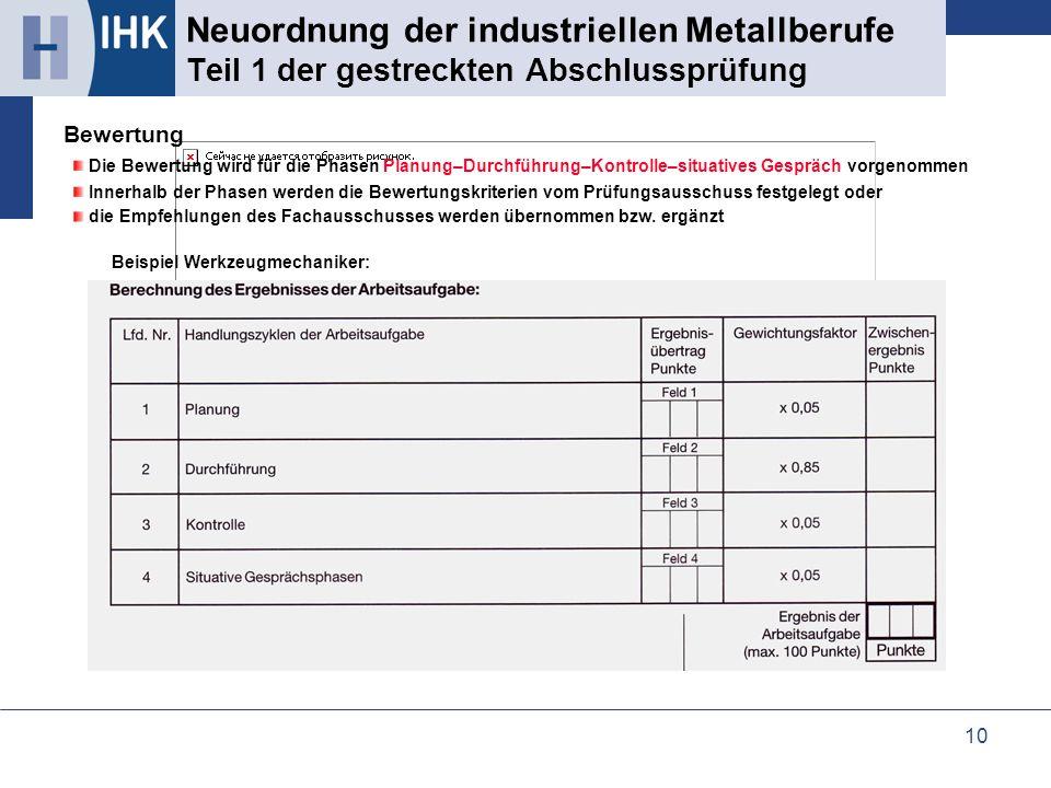 Neuordnung der industriellen Metallberufe Teil 1 der gestreckten Abschlussprüfung