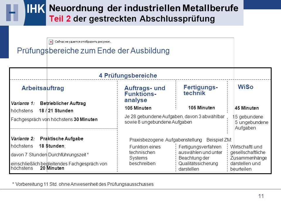 Neuordnung der industriellen Metallberufe Teil 2 der gestreckten Abschlussprüfung