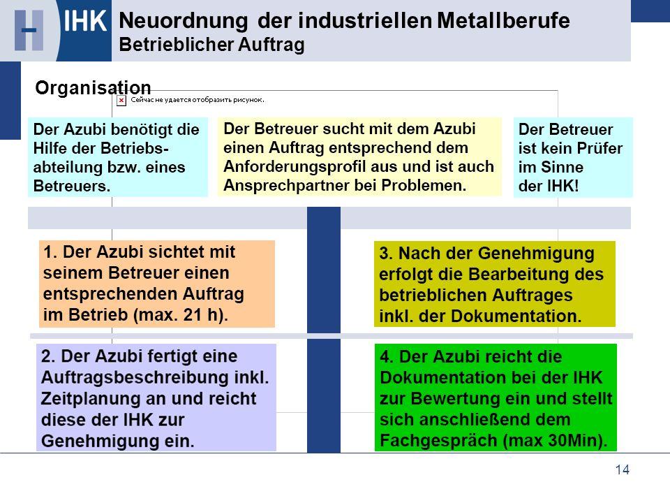 Neuordnung der industriellen Metallberufe Betrieblicher Auftrag