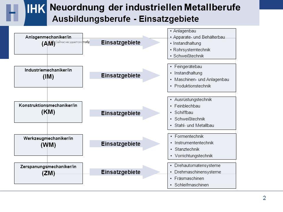 Neuordnung der industriellen Metallberufe Ausbildungsberufe - Einsatzgebiete