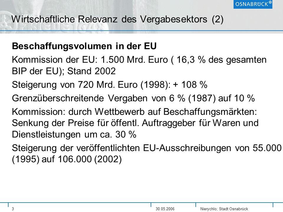 Wirtschaftliche Relevanz des Vergabesektors (2)