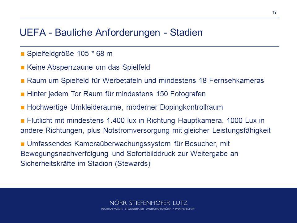 UEFA - Bauliche Anforderungen - Stadien