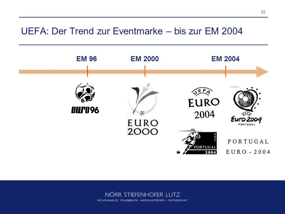 UEFA: Der Trend zur Eventmarke – bis zur EM 2004