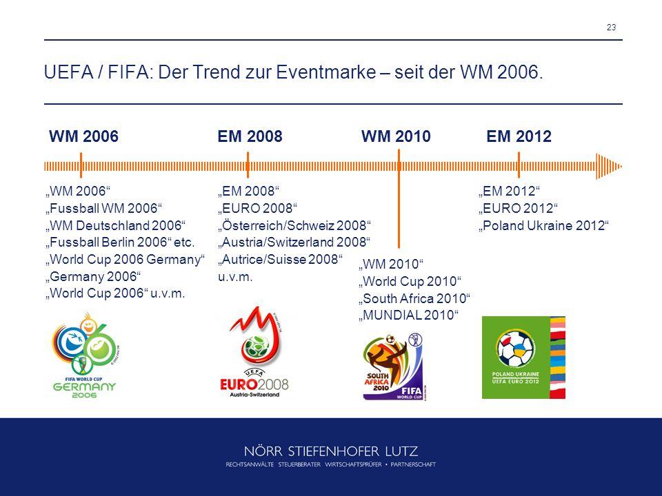 UEFA / FIFA: Der Trend zur Eventmarke – seit der WM 2006.