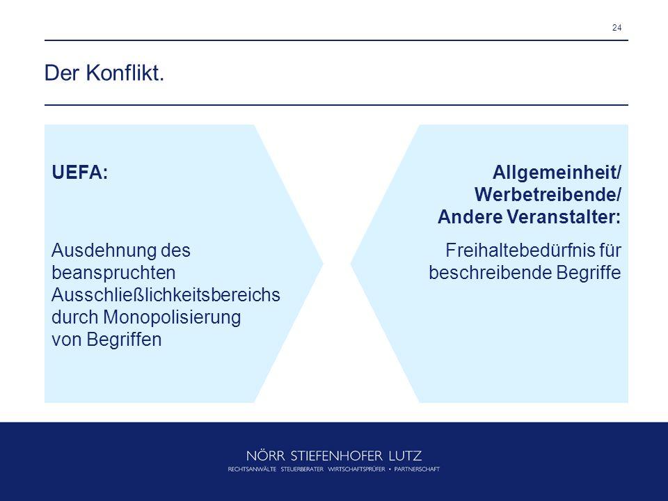 Der Konflikt. UEFA: Ausdehnung des beanspruchten Ausschließlichkeitsbereichs durch Monopolisierung von Begriffen.