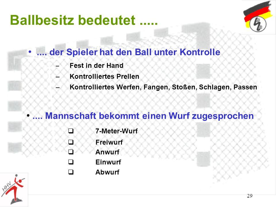 Ballbesitz bedeutet ..... .... der Spieler hat den Ball unter Kontrolle. Fest in der Hand. Kontrolliertes Prellen.