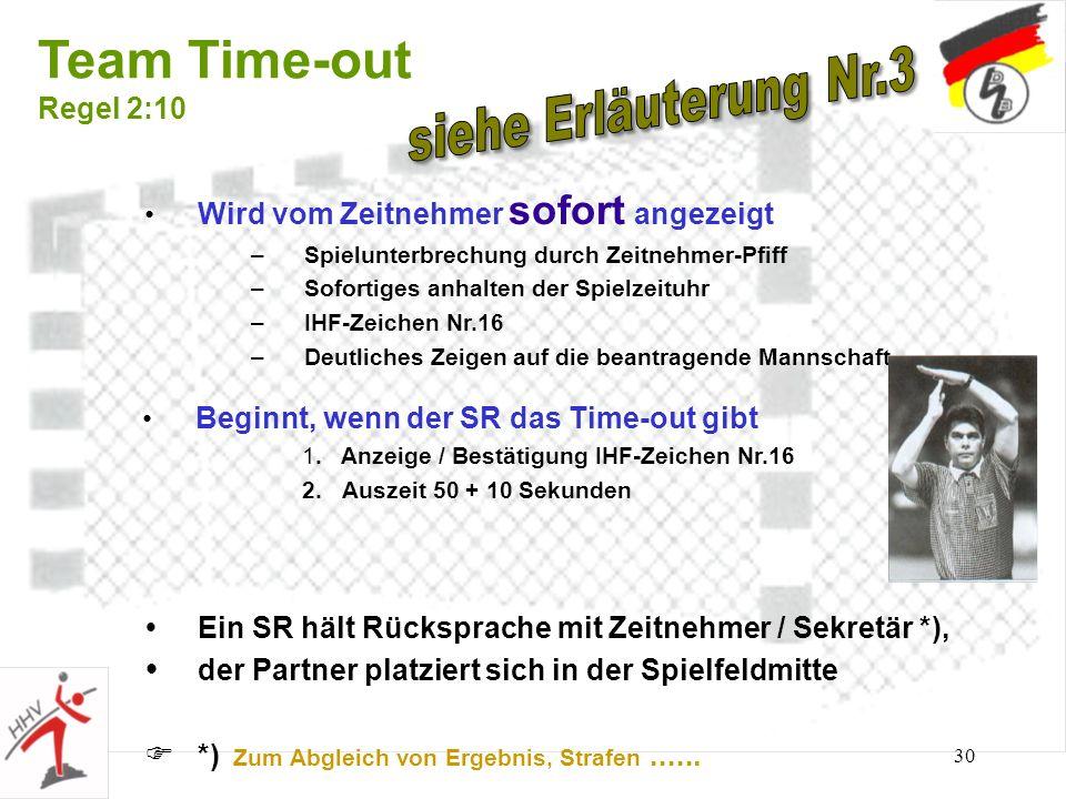 Team Time-out Regel 2:10 siehe Erläuterung Nr.3