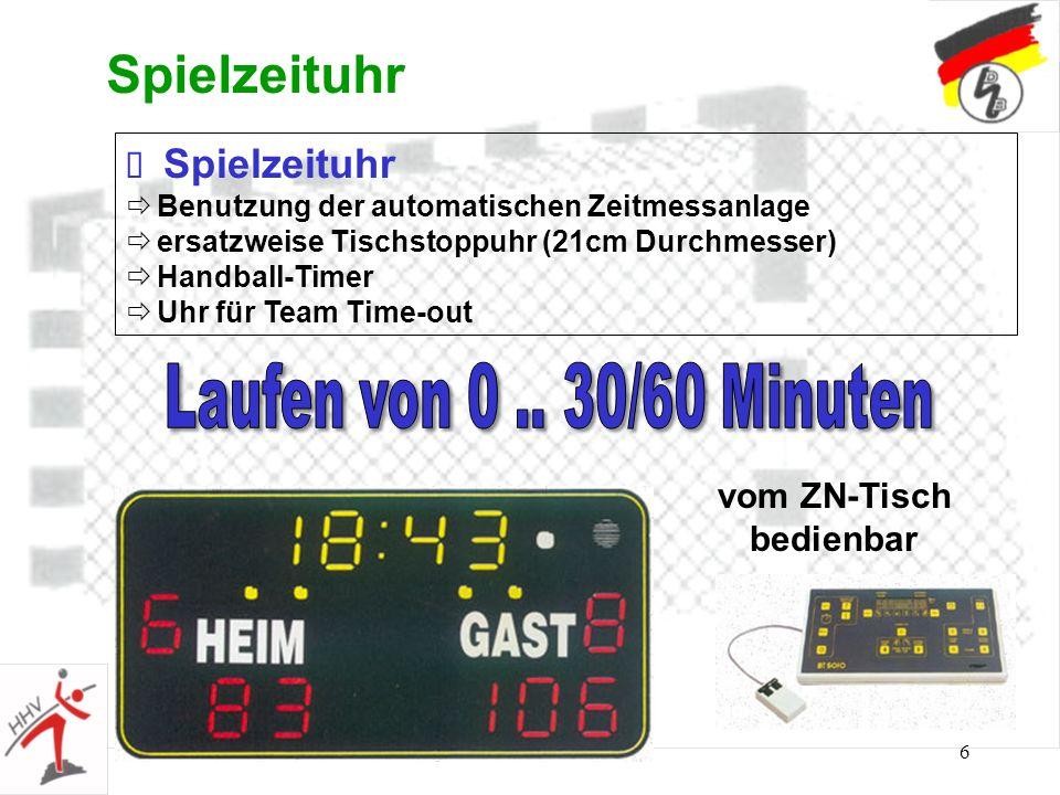 Spielzeituhr Laufen von 0 .. 30/60 Minuten Spielzeituhr vom ZN-Tisch