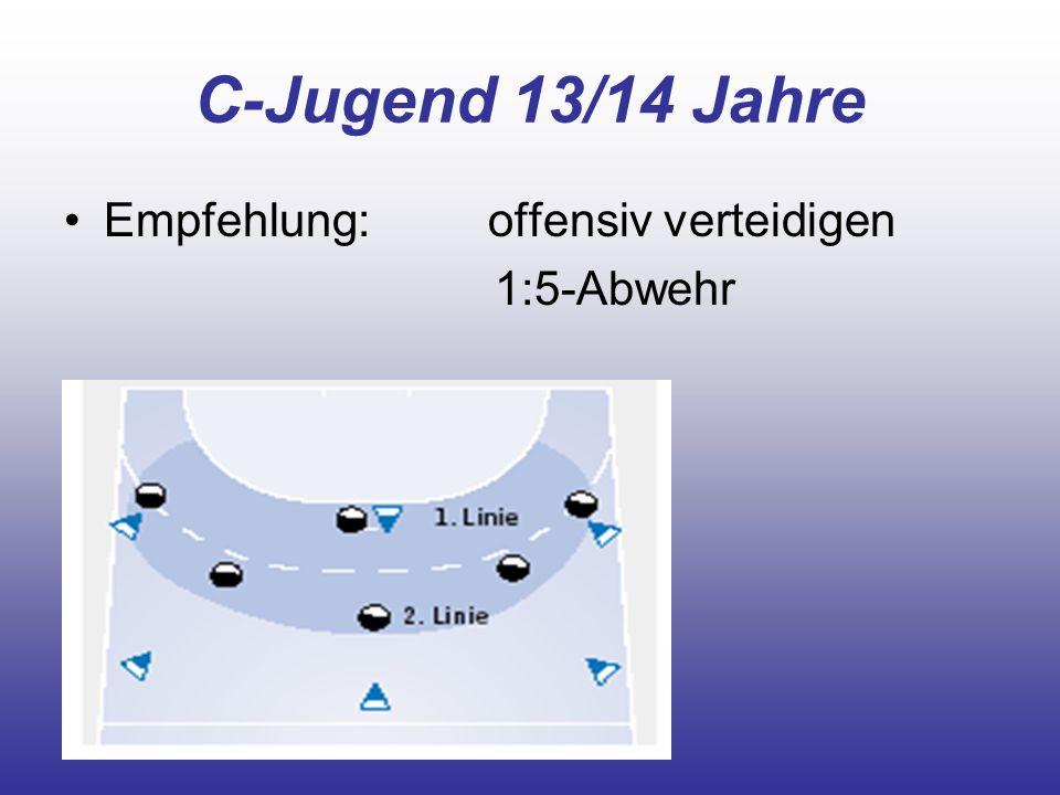 C-Jugend 13/14 Jahre Empfehlung: offensiv verteidigen 1:5-Abwehr