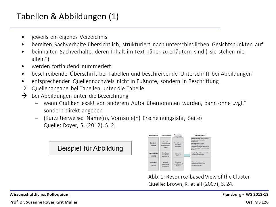 Tabellen & Abbildungen (1)