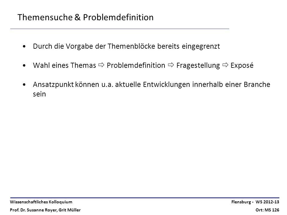Themensuche & Problemdefinition