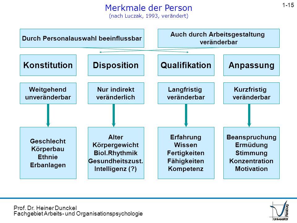 Durch Personalauswahl beeinflussbar Auch durch Arbeitsgestaltung