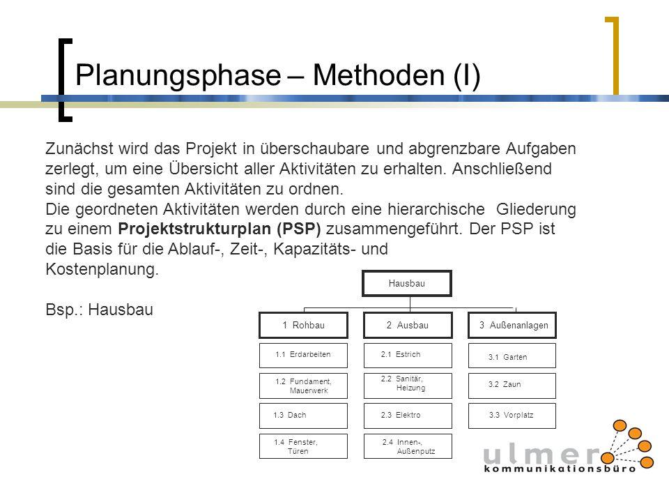 Planungsphase – Methoden (I)