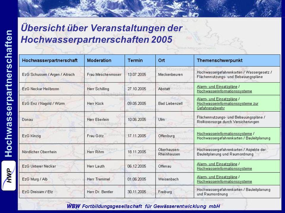 Übersicht über Veranstaltungen der Hochwasserpartnerschaften 2005