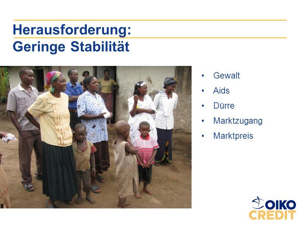Herausforderung: Geringe Stabilität