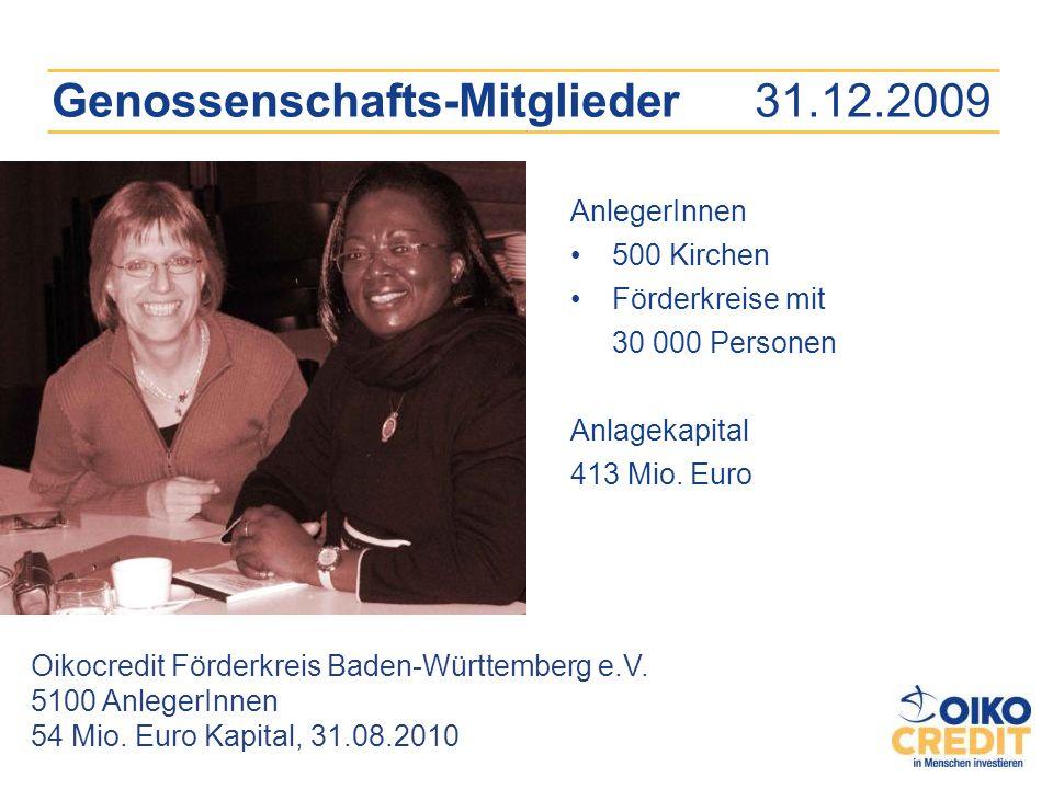 Genossenschafts-Mitglieder 31.12.2009