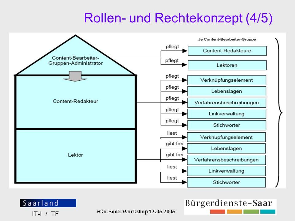 Rollen- und Rechtekonzept (4/5)