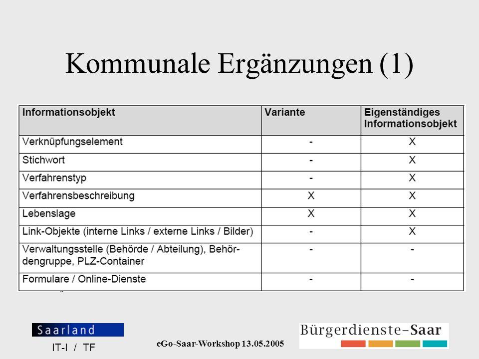 Kommunale Ergänzungen (1)
