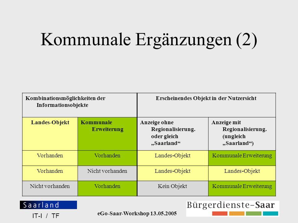 Kommunale Ergänzungen (2)