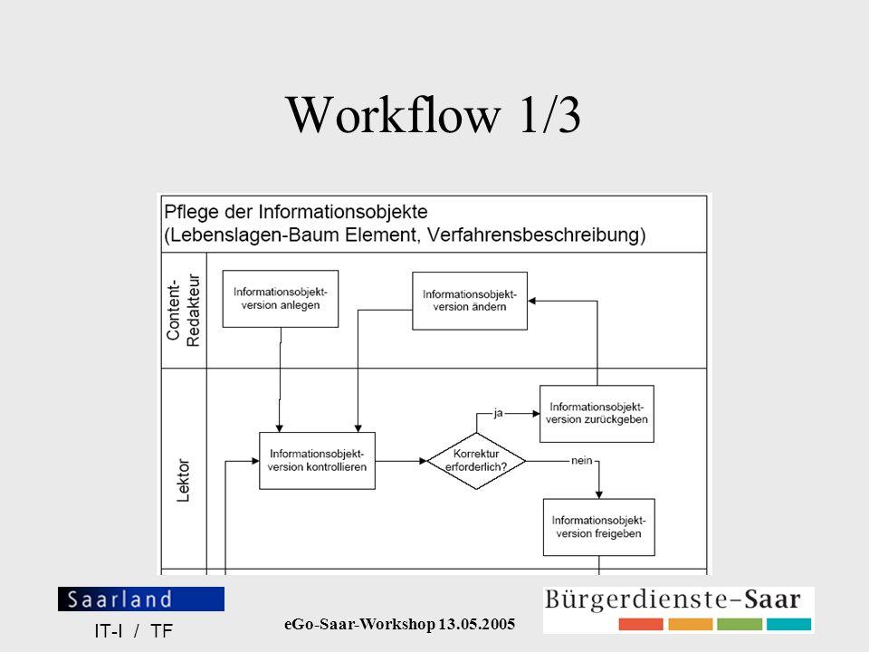 Workflow 1/3 IT-I / TF