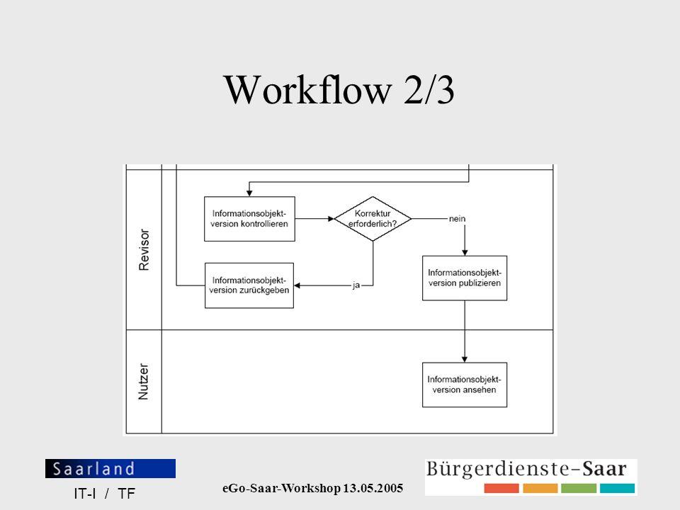 Workflow 2/3 IT-I / TF