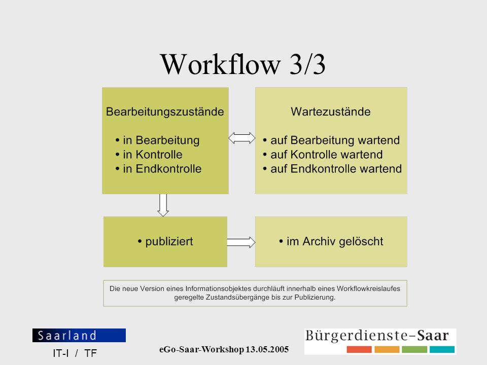 Workflow 3/3 IT-I / TF