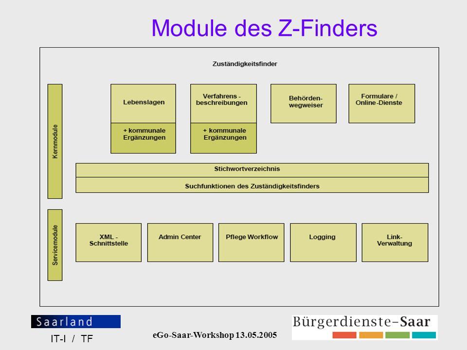 Module des Z-Finders IT-I / TF
