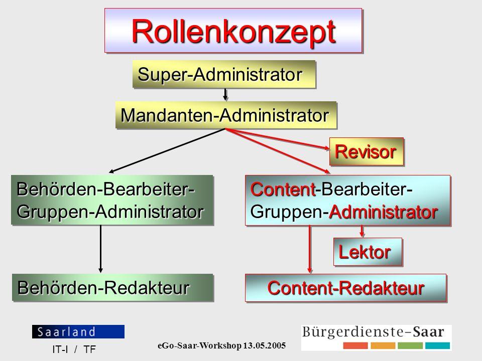 Rollenkonzept Super-Administrator Mandanten-Administrator Revisor