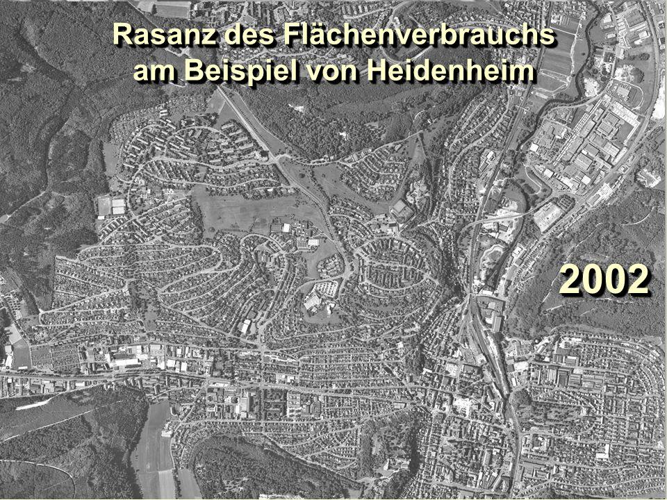 Rasanz des Flächenverbrauchs am Beispiel von Heidenheim