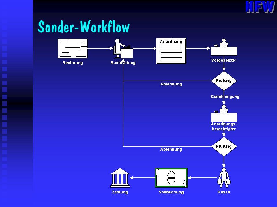 Sonder-Workflow