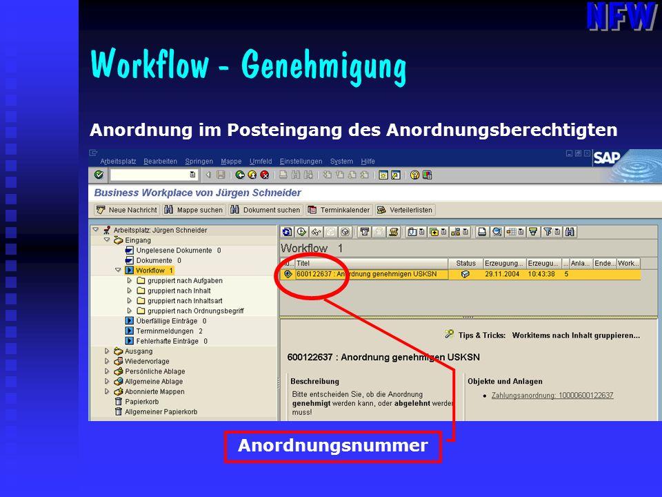 Workflow - Genehmigung