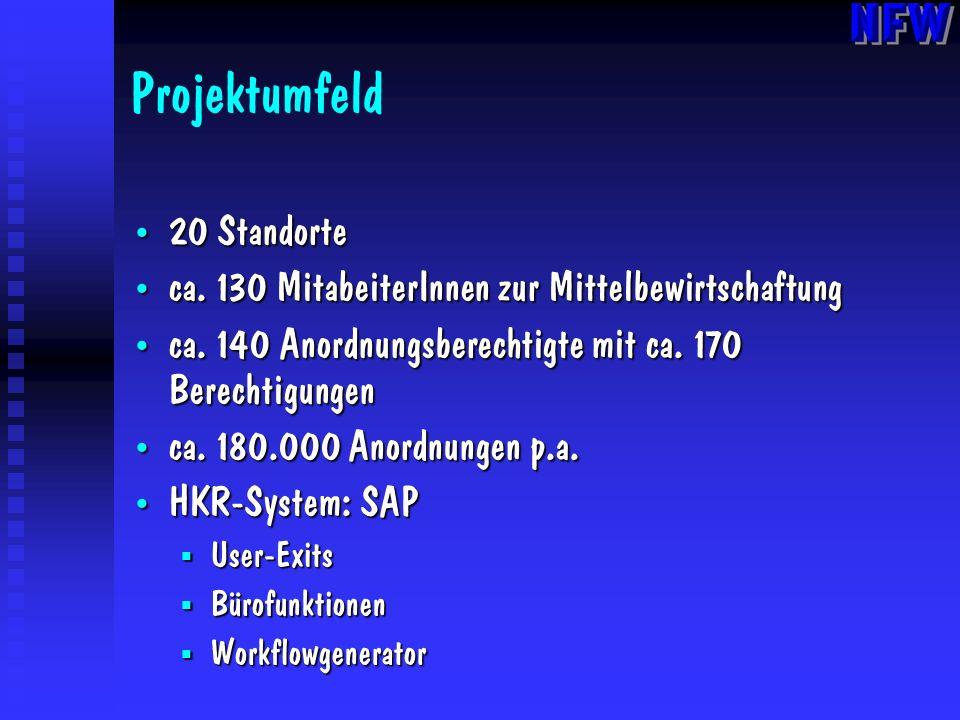 Projektumfeld 20 Standorte
