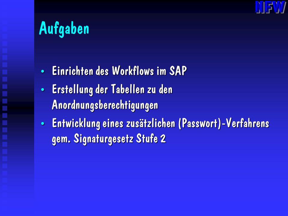 Aufgaben Einrichten des Workflows im SAP