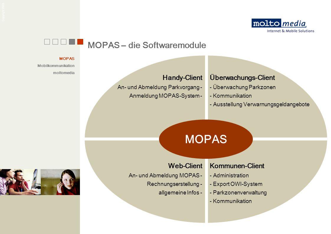 MOPAS MOPAS – die Softwaremodule Handy-Client Überwachungs-Client