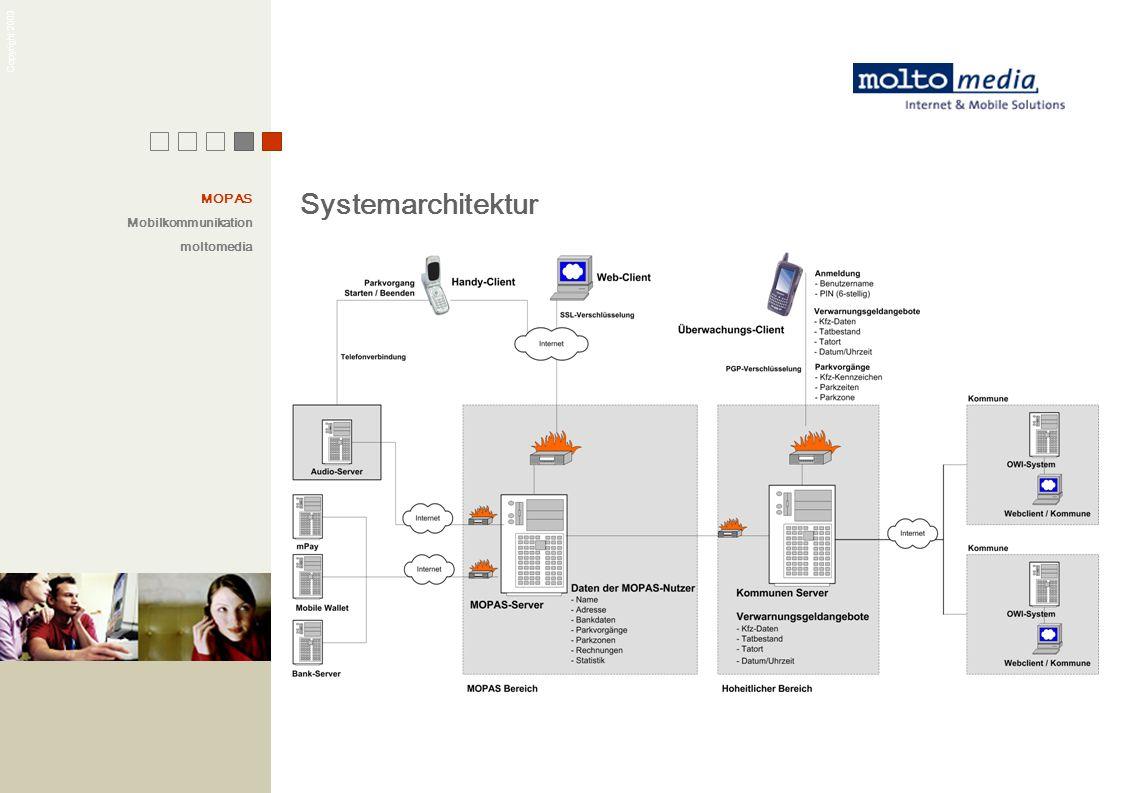 MOPAS Mobilkommunikation moltomedia Systemarchitektur