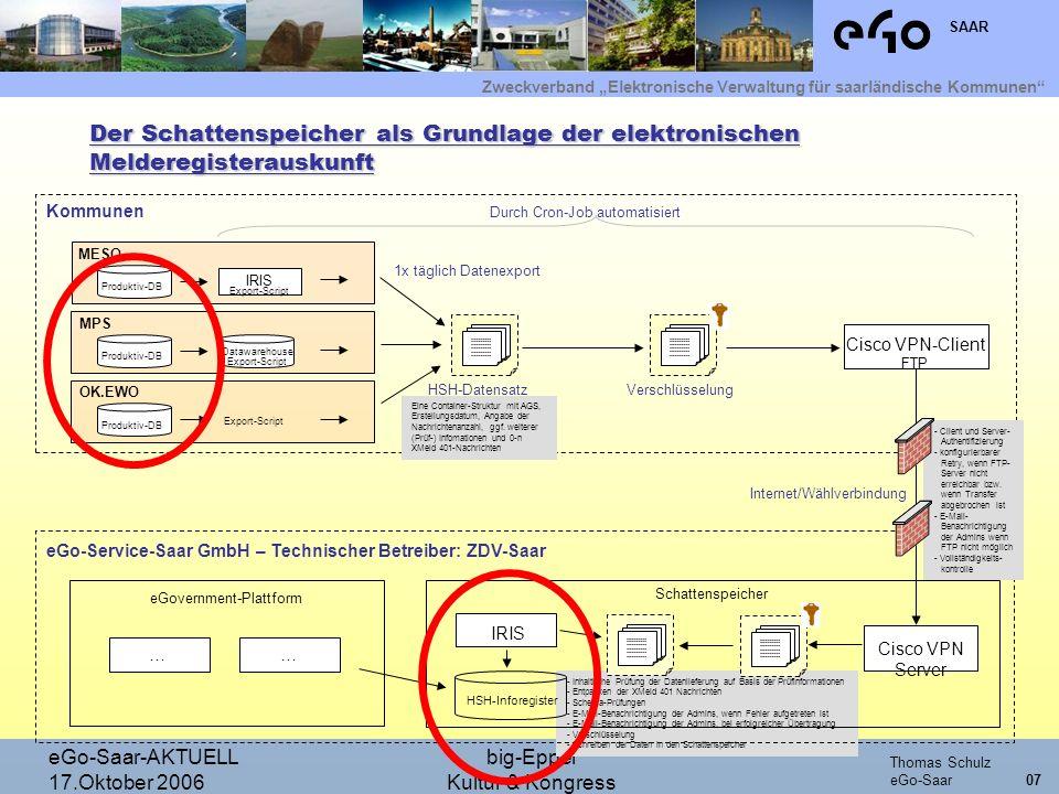 eGo-Service-Saar GmbH – Technischer Betreiber: ZDV-Saar