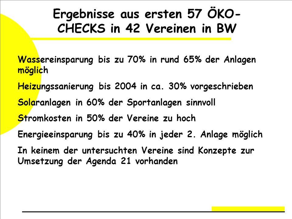 Ergebnisse aus ersten 57 ÖKO-CHECKS in 42 Vereinen in BW